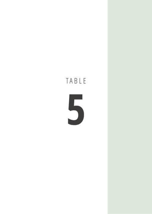 Neapolitan Icecream - table numbers
